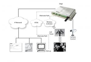 WebMon Edge Communication Application