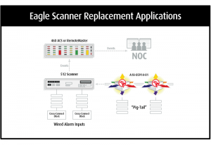 Eagle Scanner Replacement Application